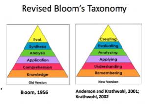 blooms 2 tax